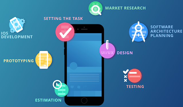 Pakar Jasa Pembuatan Aplikasi Android Jambi