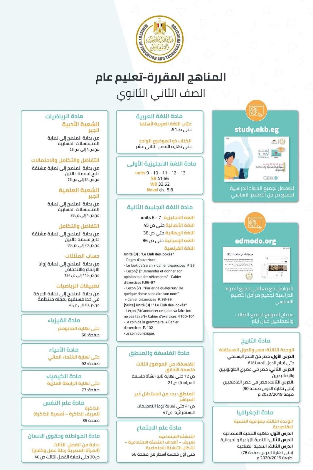 وزارة التربية والتعليم المناهج المقررة للصف الثانى الثانوى العام 2020 حتى 15 مارس2020