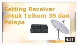 Frekuensi Satelit Telkom 3s