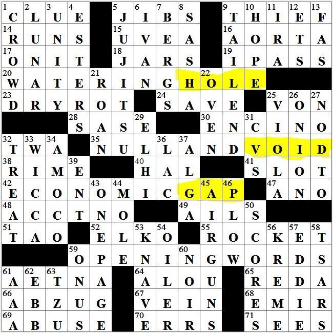 L A Times Crossword Corner Monday July 13 2015 Gail