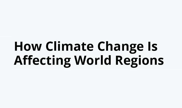 Drastic impacts of climate change on the world