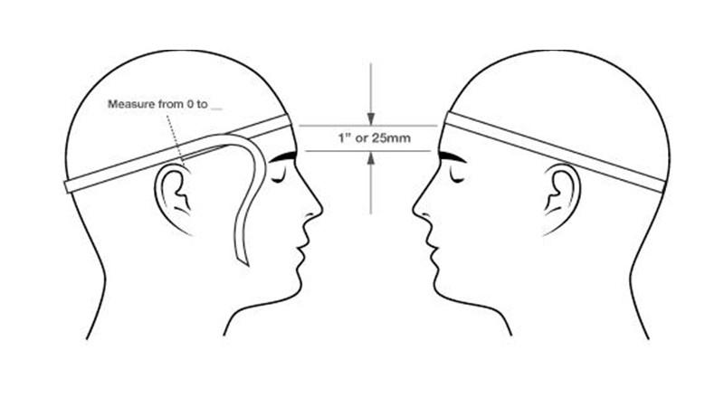 gambar ukuran helm KYT, MDS, arai, ink, agv lingkar kepala
