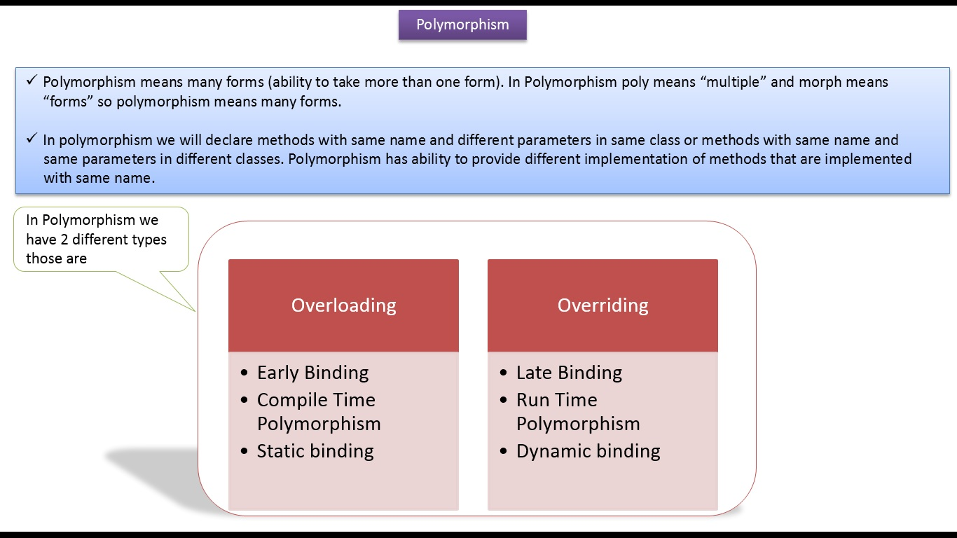 Polymorphism java tutorial image collections any tutorial examples java ee java tutorial java polymorphismversion1 java tutorial java polymorphismversion1 baditri image collections baditri Image collections