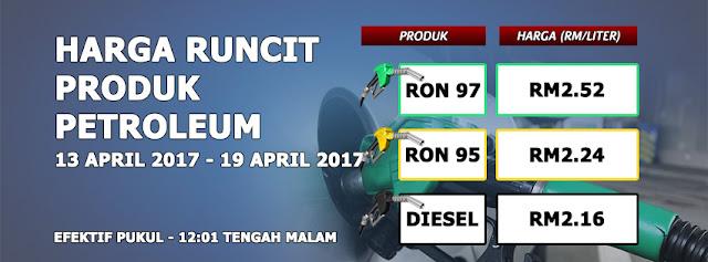 Harga Minyak Petrol Diesel Mingguan 13 April Hingga 19 April 2017