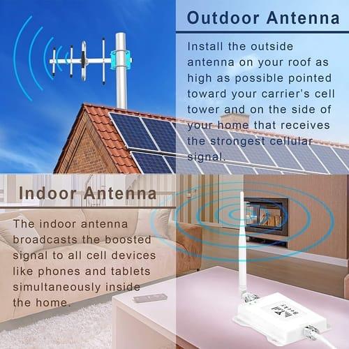 BECKY ATT Cell Phone Signal Booster Band 12/17 700Mhz