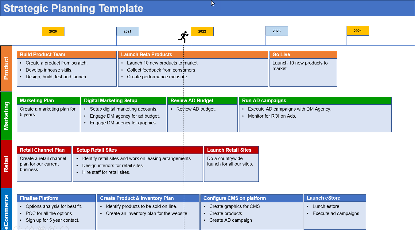 Strategic Planning Template 7 Easy Steps To Write An Effective Strategic Plan Template Project Management Templates