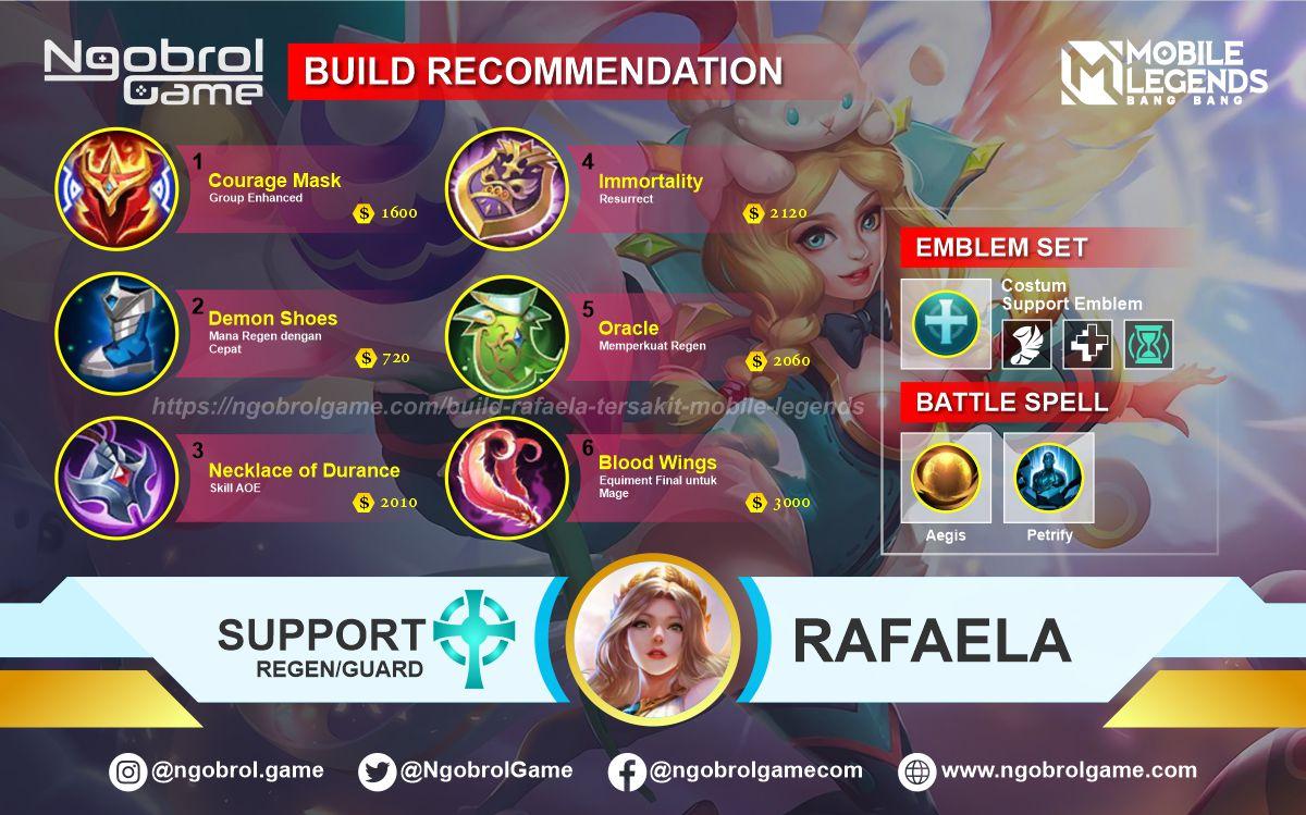 Build Rafaela Savage Mobile Legends