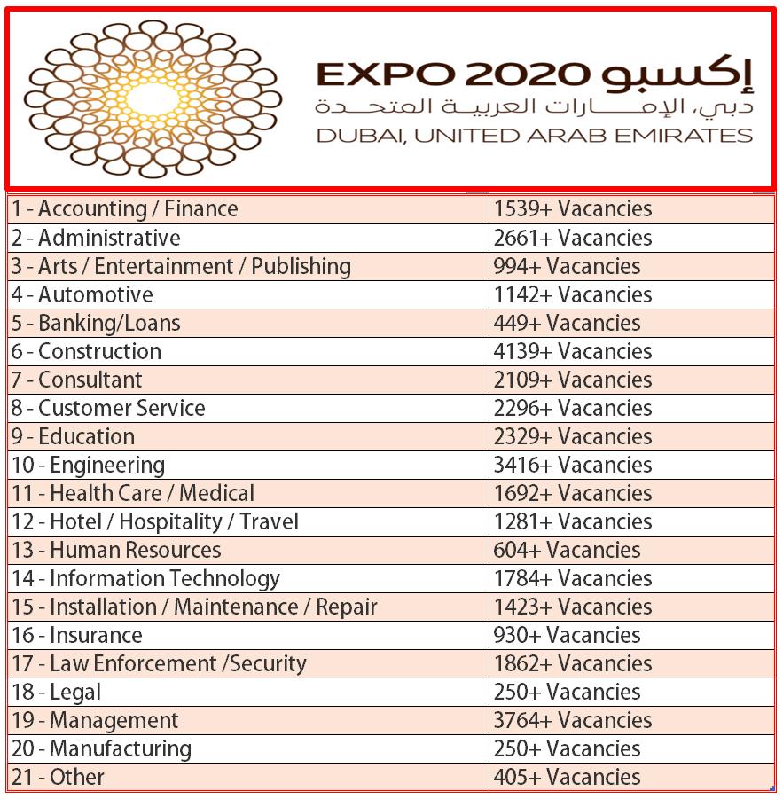 Dubai Expo 2020 Jobs Vacancies in Dubai UAE 2018 - GULF JOB PLUS