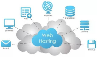 Why We Need Web Hosting For Your Website