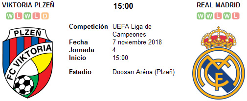 Viktoria Plzen vs Real Madrid en VIVO