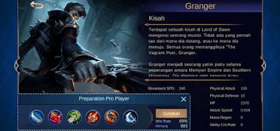 Combo Kombinasi Skill Granger Dan Emblem, Spell Serta Gear Terbaik Untuk Hero Marksman Full Damage Mematikan