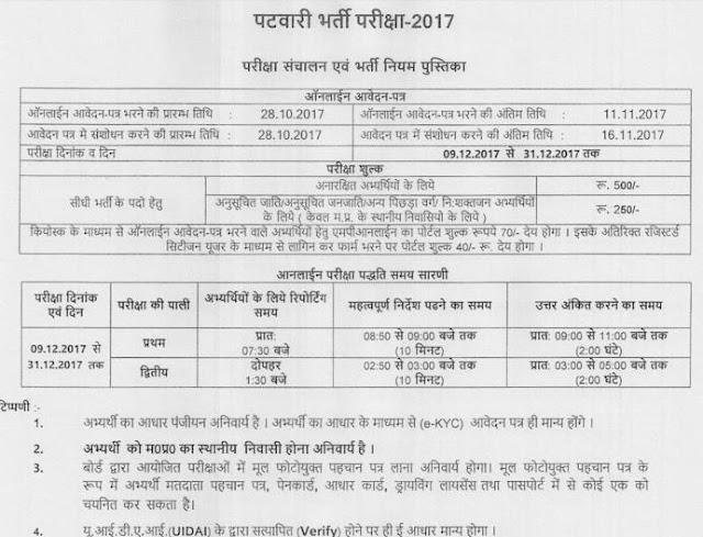 MP Vyapam Recruitment 2017
