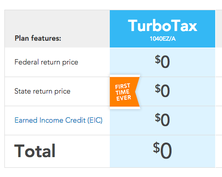 State Taxes: Does Turbotax Do State Taxes