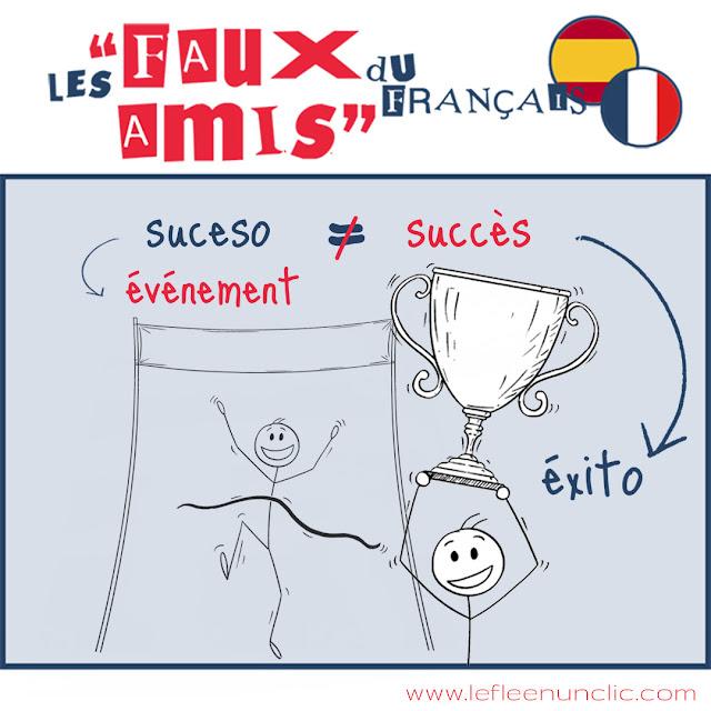 succès, suceso, français, espagnol, faux-amis, FLE, le FLE en un 'clic'