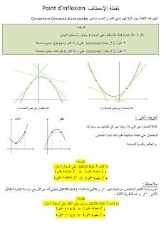 حالات نقطة الإنعطاف لبيان دالة inflection+1.jpg