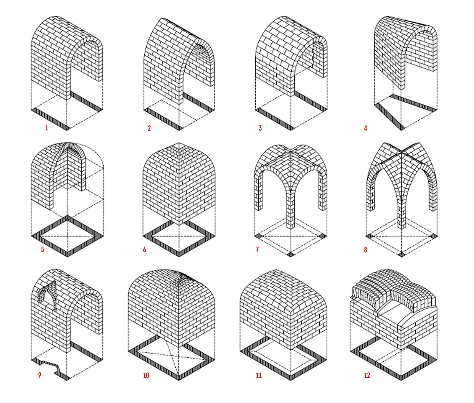 Architecture Basics Vaults The Mind Of Architecture