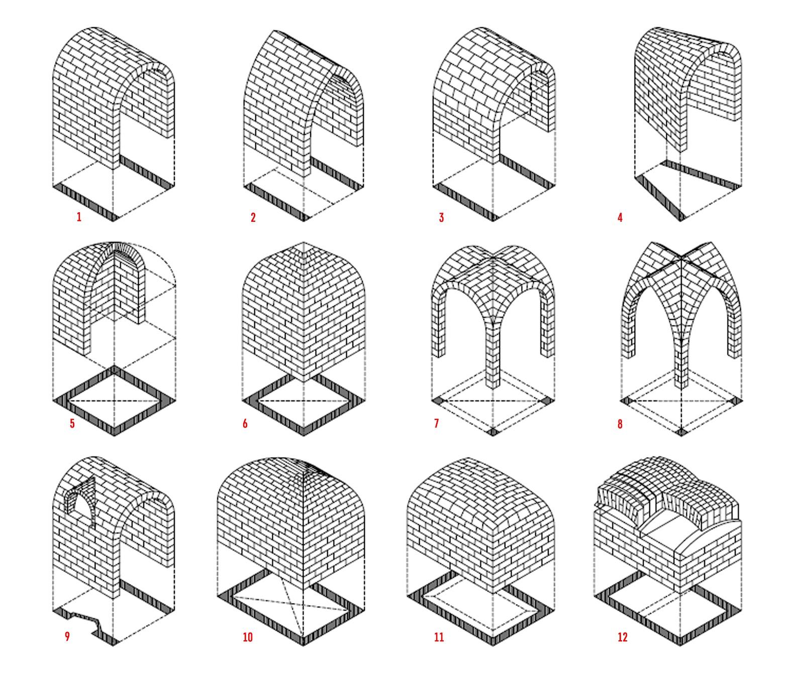 Architecture Basics : Vaults