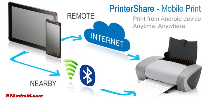 PrinterShare? Premium *Key* v3.6 Android - R7Android