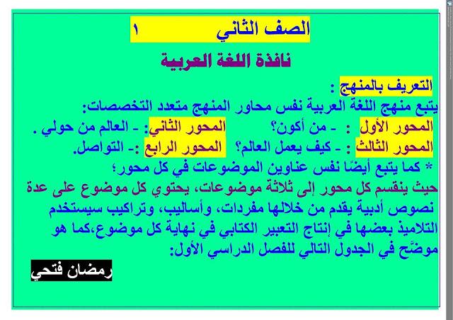 دفتر تحضير نافذة اللغة العربية للصف الثاني الإبتدائي أ/ رمضان فتحي 5