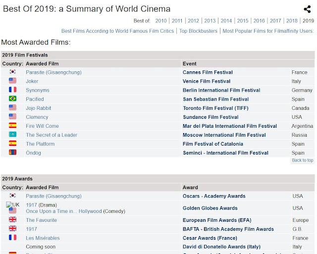 Filmaffinity - A maior base de dados de recomendação de filmes?