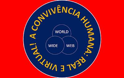 A imagem de fundo vermelho e um circulo na cor azul e caracteres amarelos e branco diz: a convivência humana real e virtual Na web, wide e word.(www).