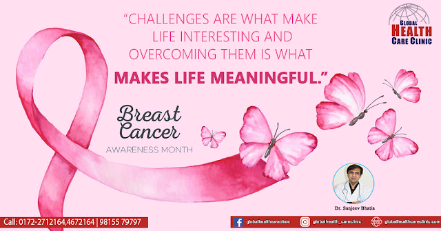 Breast Cancer Diagnosis In Chandigarh