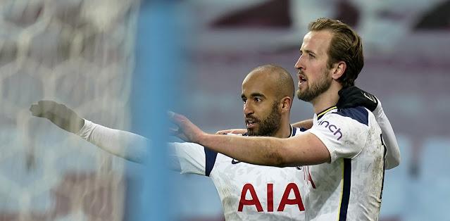 Aston Villa vs Tottenham Highlights