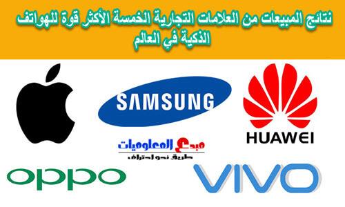 نتائج المبيعات من العلامات التجارية الخمسة الأكثر قوة للهواتف الذكية في العالم
