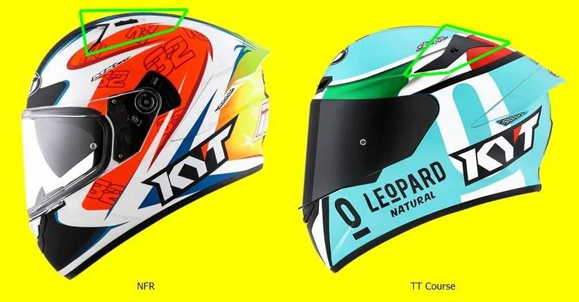 Bentuk NFR dan TT Course jika dilihat dari samping