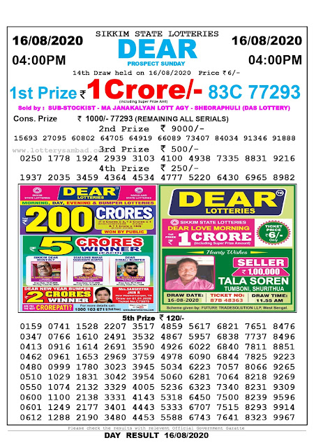 Lottery Sambad 16-08-2020 Sikkim State Lottery Result 04.00 PM