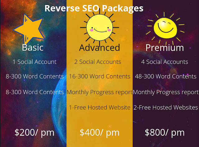 limited price list for reverse SEO