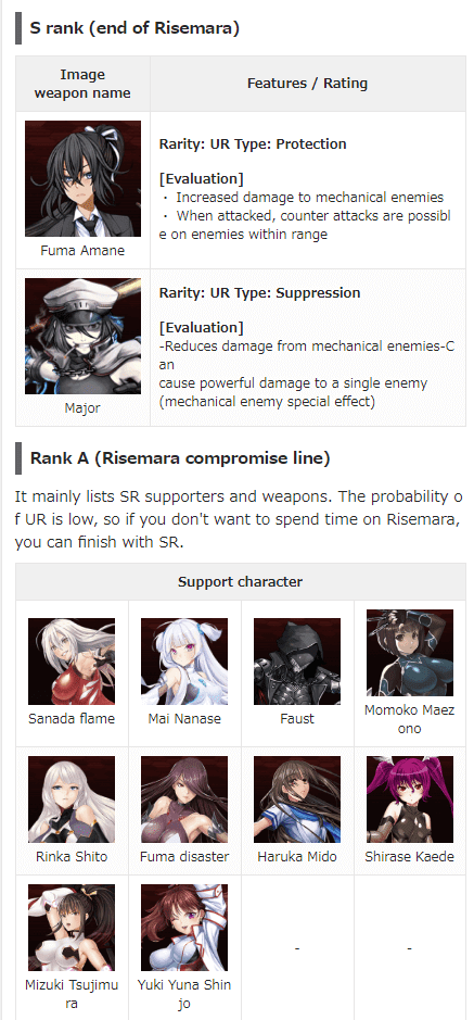 Action Taimanin Tier List
