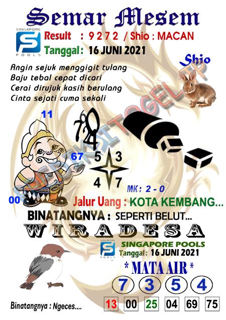 Syair Semar Mesem SGP Rabu 16 Juni 2021
