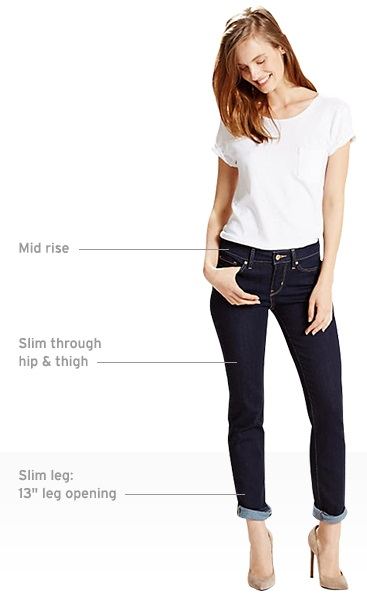 Skinny Jeans Or Slim Jeans Fashion Blog By Apparel Search So in this video a very brief introduction and differences of skinny vs slim vs regular fit jeans are discussed and. skinny jeans or slim jeans fashion