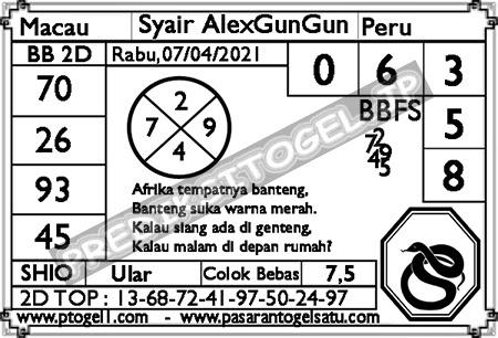 Syair Alexgungun Togel Macau Rabu 07 April 2021