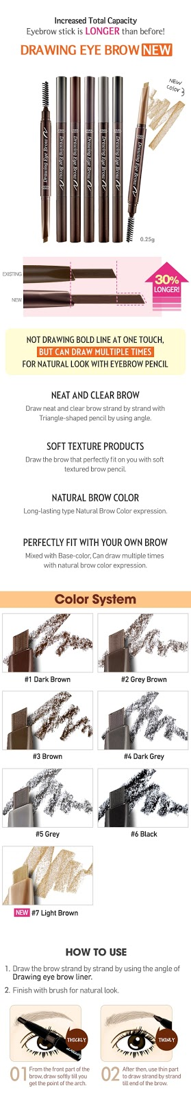 infografis review etude house drawing eyebrow