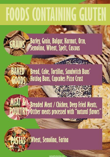 gluten-foods-you-must-avoid