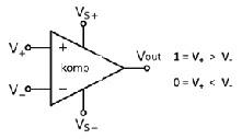 Berdasarkan gambar tersebut, apa yang terjadi jika tegangan masukan analog lebih kecil dari tegangan acuan (referensi),