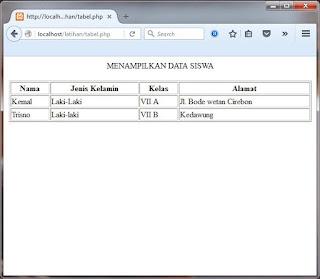 Cara menampilkan data dari database MySQL dalam bentuk tabel menggunakan PHP dan HTML