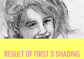 Pencil Shading Kya Hota Hain (What Is Pencil Shading)