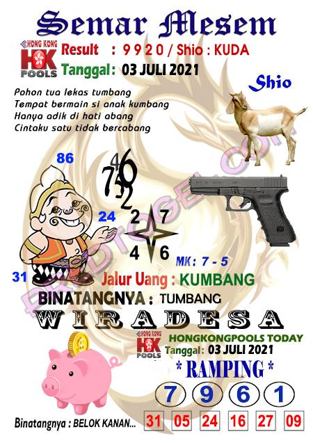Syair HK Semar Mesem Sabtu 03 Juli 2021