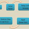 Contoh Format KI-1 dan KI-2 Sikap Spiritual dan Sosial SD MI Kurikulum 2013 Format Word