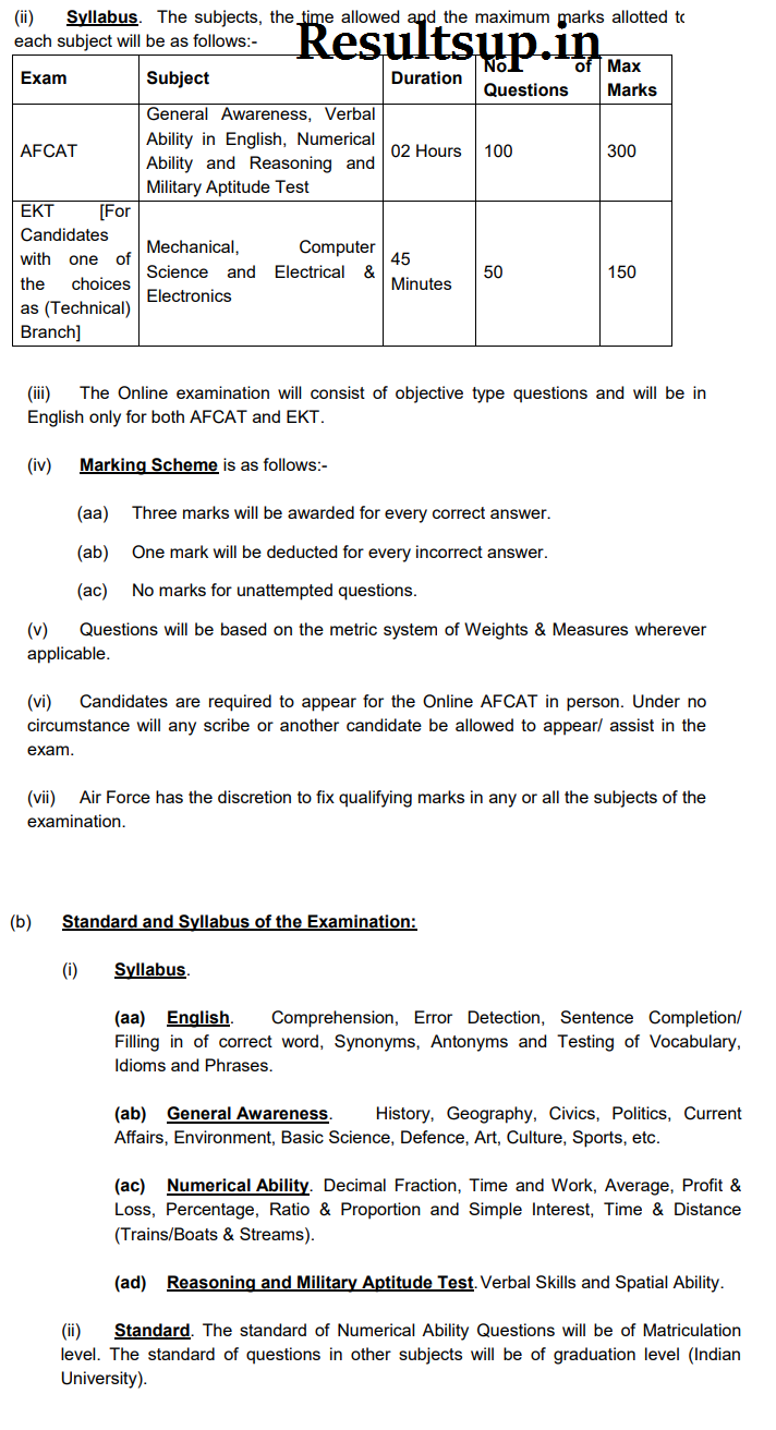 AFCAT Syllabus as mentioned in advt