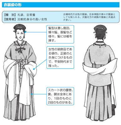 衣装_古墳時代3
