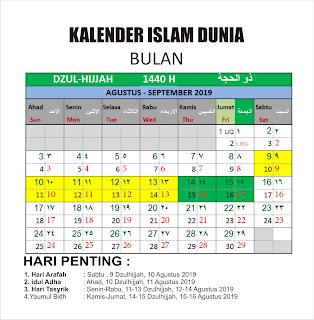 Kalender Islam Dunia Bersatu Bulan Dzulhijjah 14140H