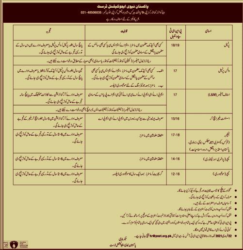Pakistan Navy Jobs February 2021 Apply Online