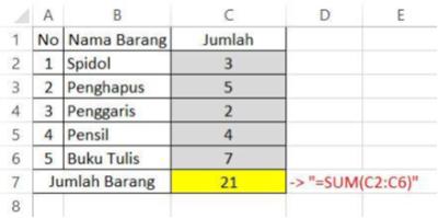 SUM MS Excel