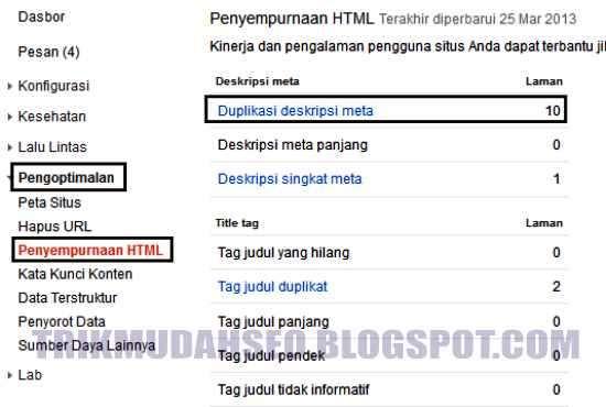 tampilan jendela penyempurnaan HTML Webmaster Tools