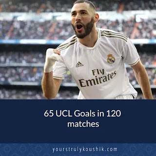 Karim Benzema stats in UCL: Top Goal Scorers of UEFA Champions league history