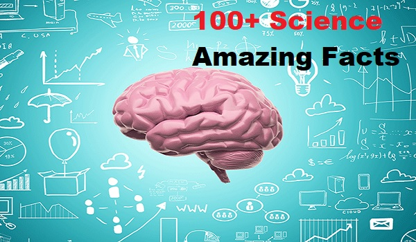 Science Amazing Knowledge Facts